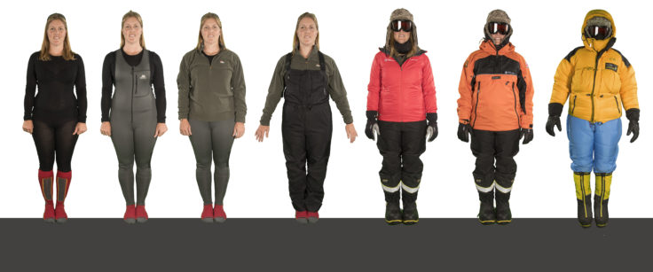 polar clothing british antarctic survey