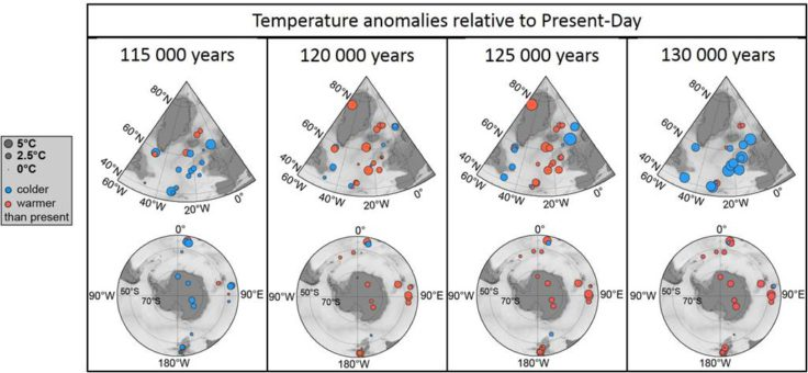 Temperature time slices across the Last Interglacial. Northern Hemisphere (top panel) and Southern Hemisphere (bottom panel) air and sea surface temperature anomalies. The size of the dots follows the temperature scale given in the box. For all panels, warming (cooling) compared with modern temperature is represented in red (blue). The temperature anomalies are relative to the World Ocean Atlas (WOA) 1998, 10 m-depth data for marine records and relative to present-day instrumental surface air temperature measurements for ice records.