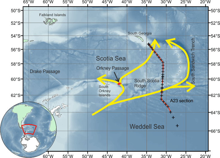 The circulation of Weddell Sea Deep Water (yellow arrows) in the Weddell & Scotia seas, based on a figure from Meredith et al. (2008). The part of the A23 section that is repeated annually is highlighted in red
