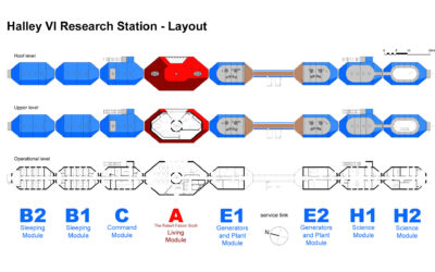 Halley Station - Module Layout