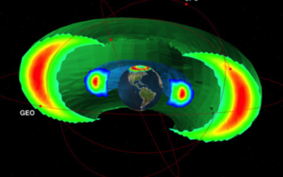 Diagram of the Earth surrounded by radiation belts