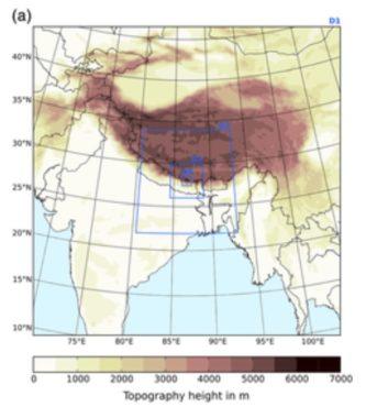 Himalaya map